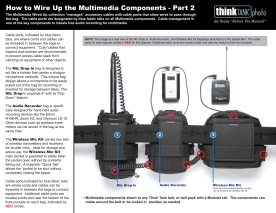think_tank_wired_up_how_to_02_1920px.jpg