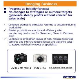 olympus_financials_report_lenses_2018_1024px_60pc