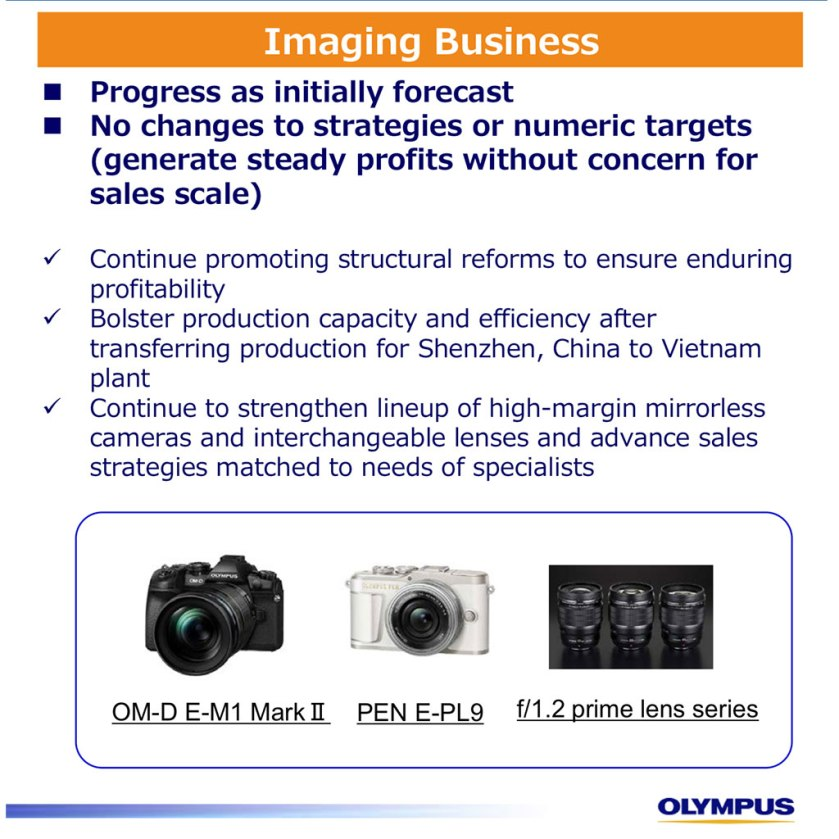 olympus_financials_report_lenses_2018_1024px_60pc